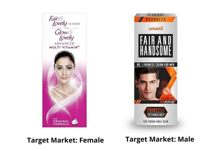 Target Market Research